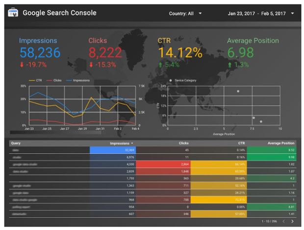 google data studio google search console report