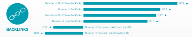 searchmetrics-backlinks-2016-800x159